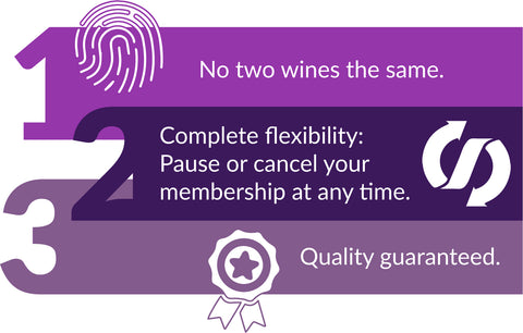 Novel Wines wine subscription quality guarantee for the Globetrotter package