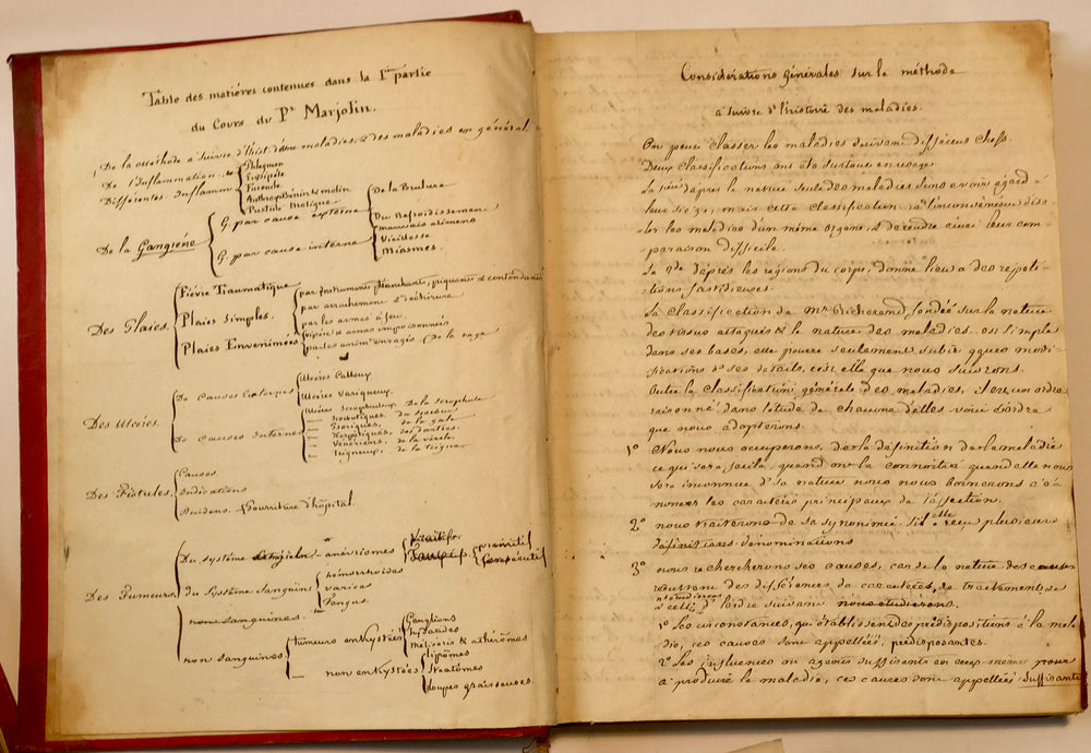 Manuscrits du Docteur François Louis Senn - appleboutique-com