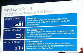 XinaBox Supports Microsoft's Recommended IoT Development Platforms