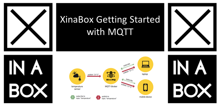 A Beginner's Guide to MQTT
