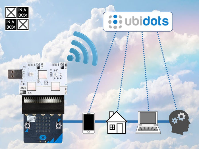 Connect to Ubidots IoT Platform with BBC microbit + XinaBox