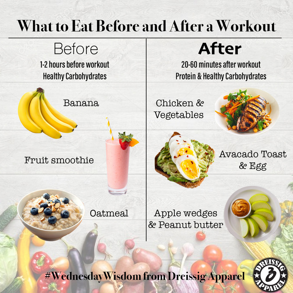 Foods That Keep Your Body Happy Before and After a Workout