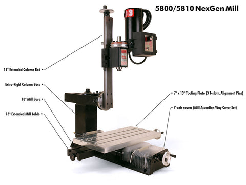 Sherline NexGen CNC-Ready Vertical Milling Machine - Series 5800