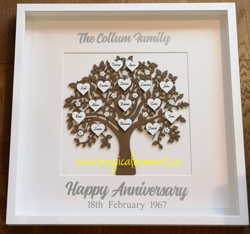 Family Tree Frame  - Personalised Large