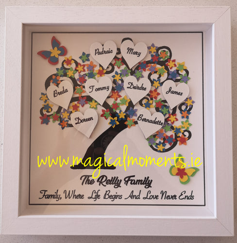 Family Tree (Colourful) Frame - Personalised / Medium