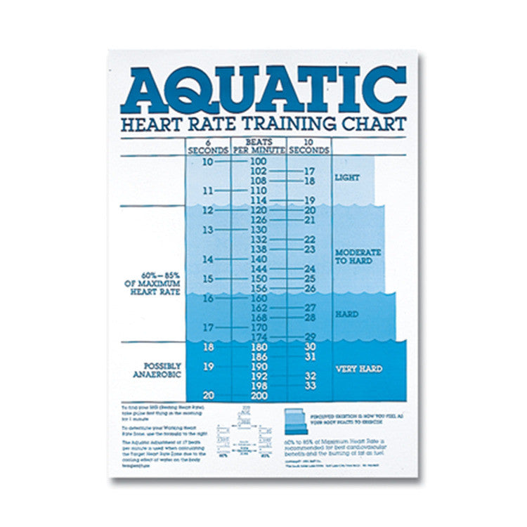 Aquatic Heart Rate Chart - Spri