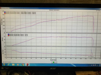 TPC R Spec for Evolution X - Turbo Parts Canada Inc.
