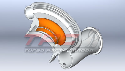Turbocharger Upgrades - Turbo Parts Canada Inc.