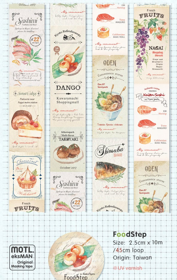 Food Step Washi Tape