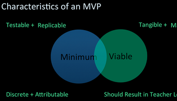 If The Australian Government Supports Innovation – Why Not Develop Their Own MVP?