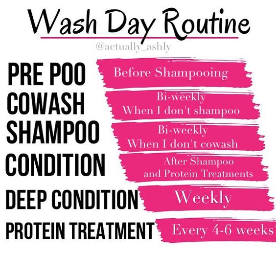 Wash Day Routine