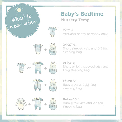 Baby's Bedtime - Babyblooms