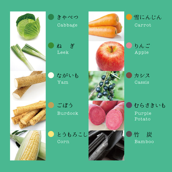 Mizuiro inc. Vegetable Crayons