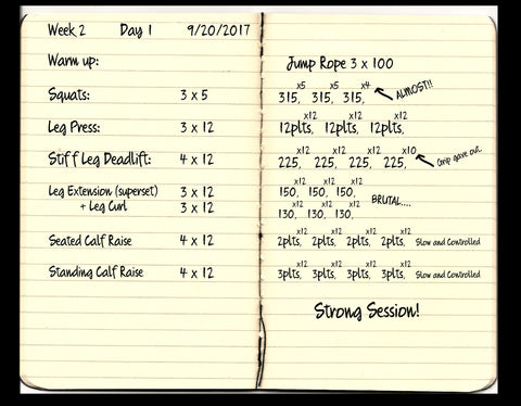 track your progress with a fitness journal iron worship