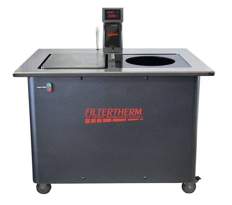 FILTERTHERM FLOW & WEIGHT TABLE (FTM8003)