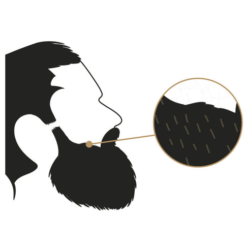 HOW TO APPLY BEARD BALM IN 4 STEPS