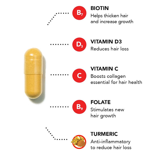Hairtamin Advanced Formula Hair Growth Vitamins (30)