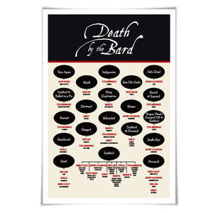 Death by the Bard. Shakespeare Art Print. Shakespeare Tragedies Plays. Fun Poster for Actors. Theatre Poster