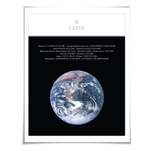 Planet Earth Globe World Art Print. 4 Sizes. Solar System Astronomy Space Poster Science Celestial Classroom