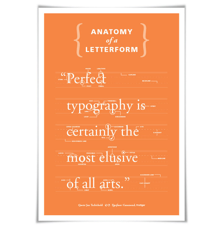 Anatomy of a Letterform. 60 Colours. 3 Sizes. Graphic Designer Gift ...