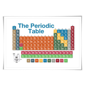 Periodic Table of the Elements Art Print. 3 Sizes. Chemistry School Poster Education Science Classroom Art