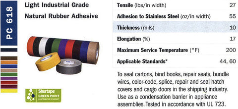 PC618 Duct Tape Sold by TapeMonster
