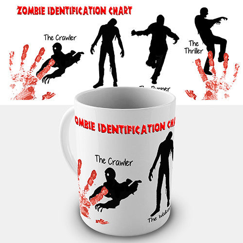 Zombie Identification Chart Novelty Mug