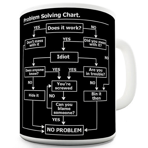 Problem Solving Chart Novelty Mug