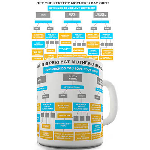 Get The Perfect Mothers Day Gift Novelty Mug