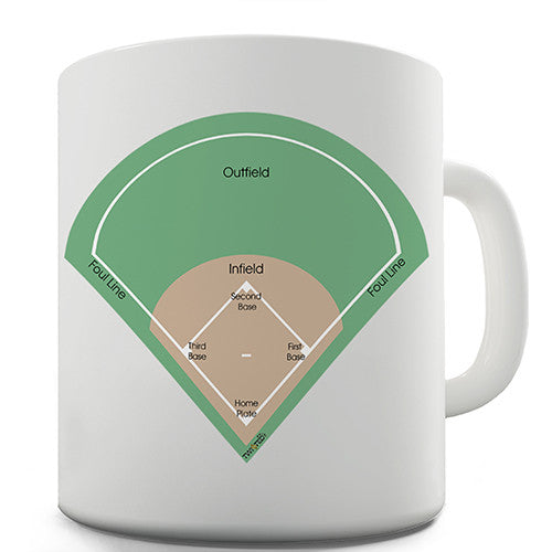 Baseball Field Novelty Mug