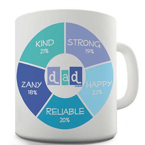 Dad Pie Chart Novelty Mug