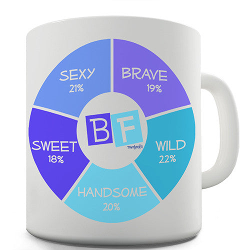 Boyfriend Pie Chart Novelty Mug