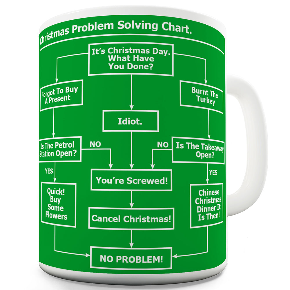 Christmas Problem Solving Chart Green Funny Novelty Mug Cup