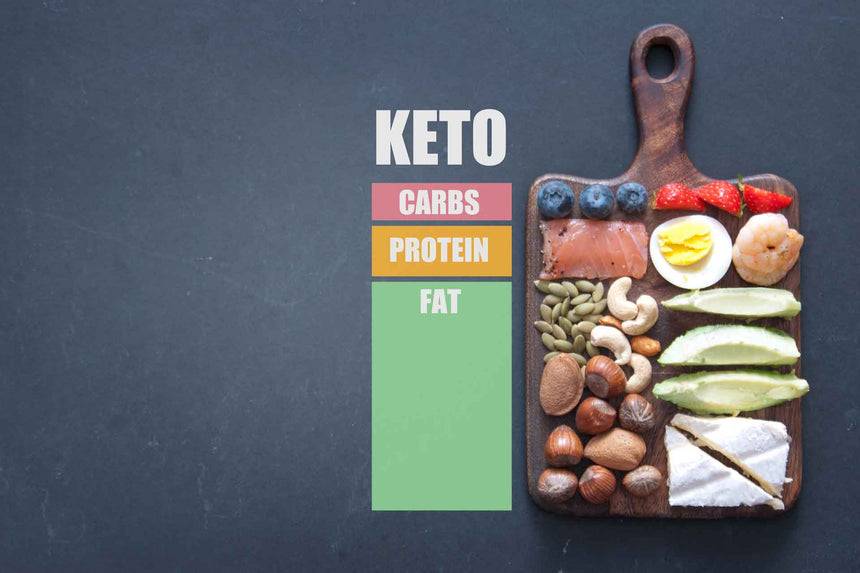 An Introduction to the Keto Diet