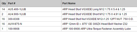 ARP2000 Head studs, The truth about them – zshack