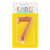 Jumbo Number Candles | Rose Gold