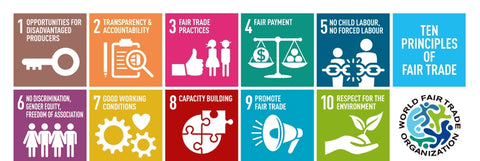 Fair trade principles and standards