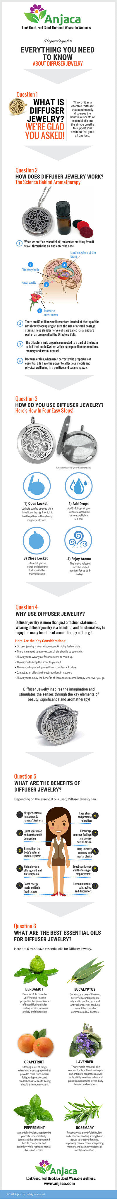 what is diffuser jewelry infographic