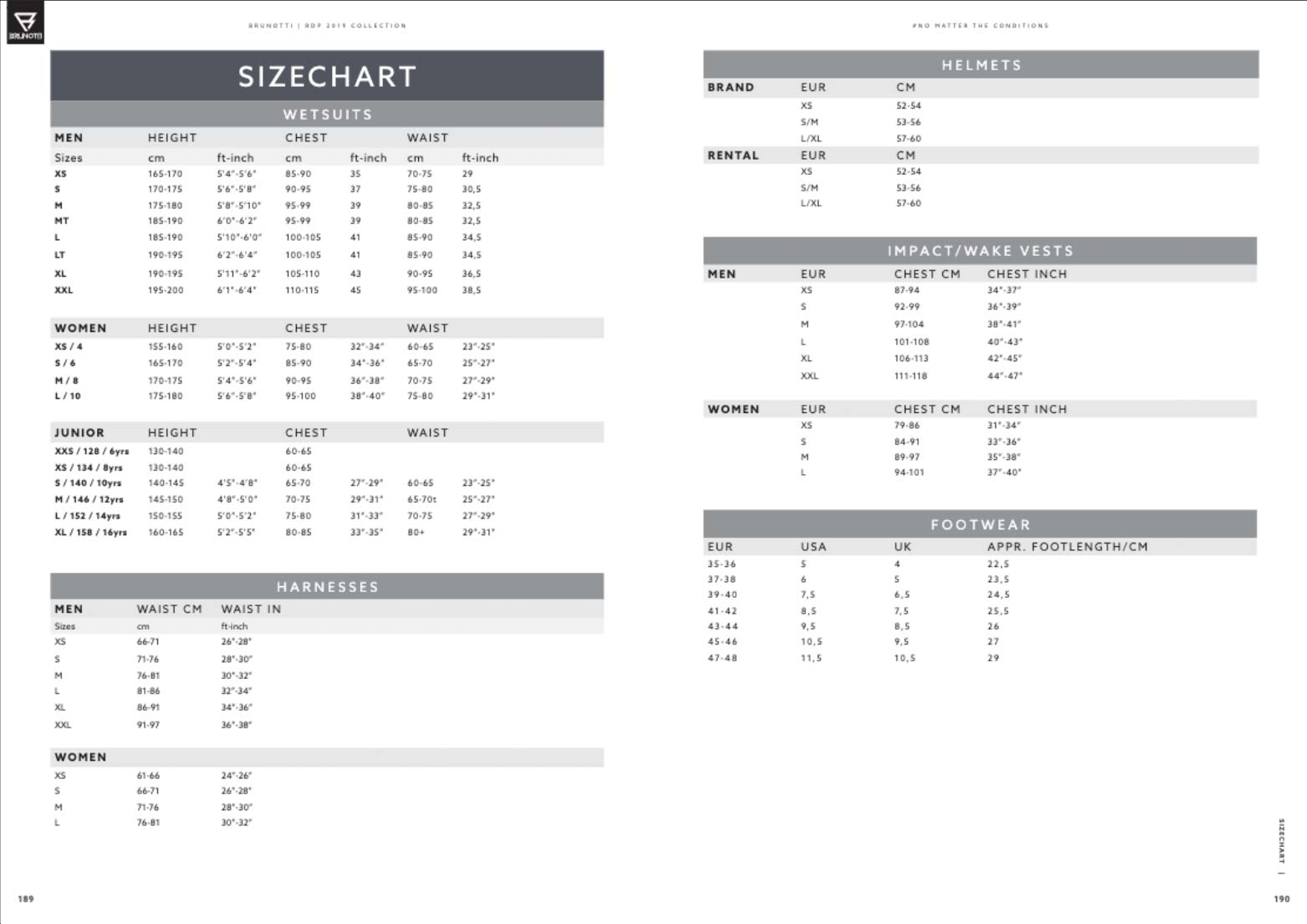Brunotti Harness, Wetsuit, Helmet, Impact Vest, and Footwear Size Chart