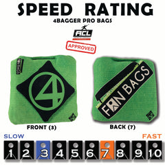 4Bagger Speed Rating