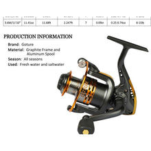 Fishing Reel Rod Combo with Full Fishing Accessories Kit - AMAZOFFER