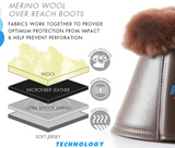 PEI merino wool over reach boots