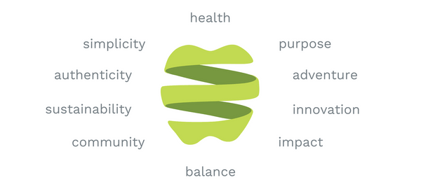 RESTOAR® values health authenticity purpose simplicity balance innovation impact community sustainability purpose