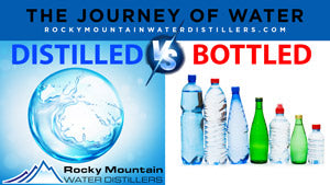 Distilled Water vs Bottled Water