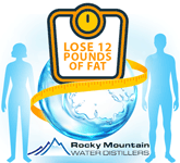 lose 12 pounds of fat in 1 year drinking water