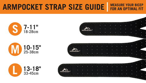 Armpocket Strap Length Size Guide