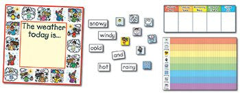 Weather: Kid-drawn Bulletin Board Set