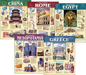 Creative Teaching Press Ancient Civilization Chart Pack