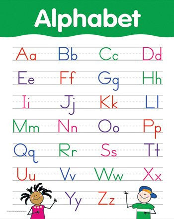 Creative Teaching Press Alphabet Small Chart