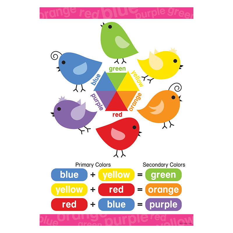 Barker Creek & Lasting Lessons Early Learning Primary & Secondary Colors Poster